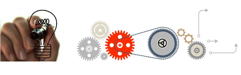 Transformación, Innovación y Cambio